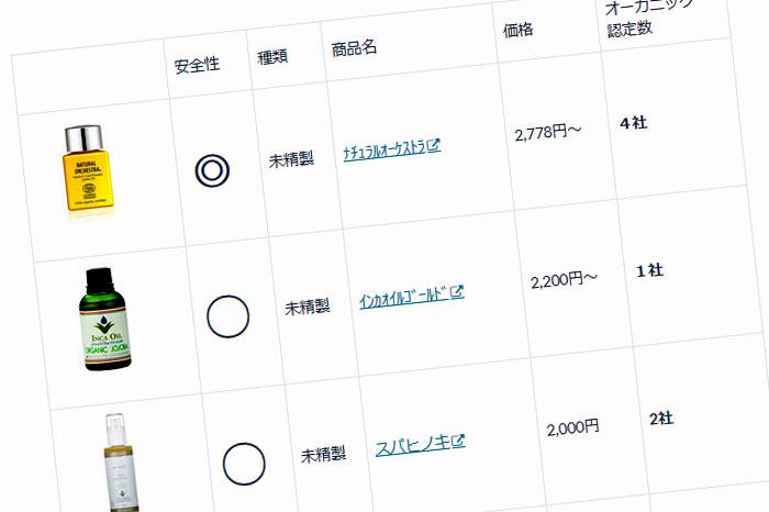 人気ホホバオイル5社を比較!メーカー別リスト完全版